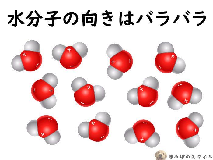 電子レンジ仕組み2 水分子の向きはバラバラ