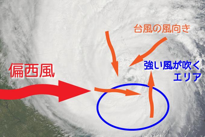 台風で一番風が強い場所は?~偏西風によるもの